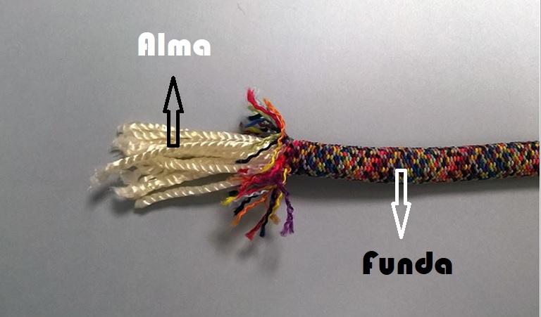 Partes-de-una-cuerda